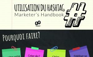 #Hashtag: Guide d'Utilisation