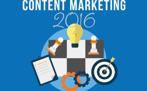 Marketing de Contenu - Tendances pour 2016