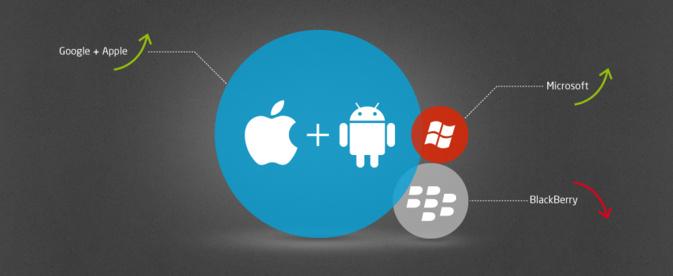 Long Live The App Maker Profession!