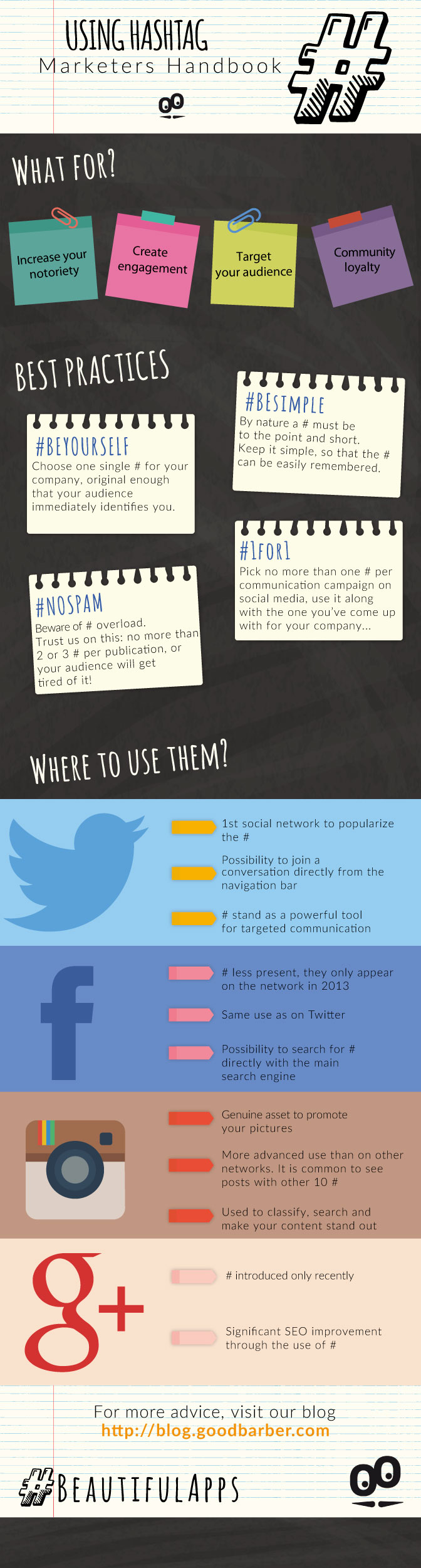 #Hashtag: How To Use Them Best