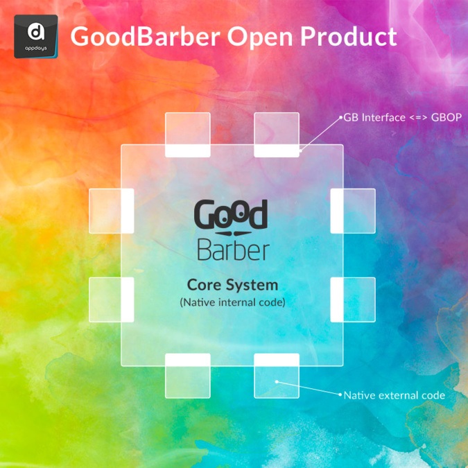 GoodBarber introduces GoodBarber Open Product @ AppDays 2015