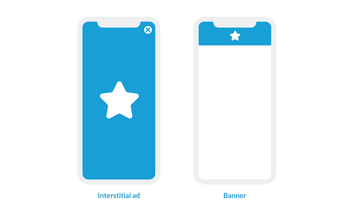 How to display your own ads in your app?