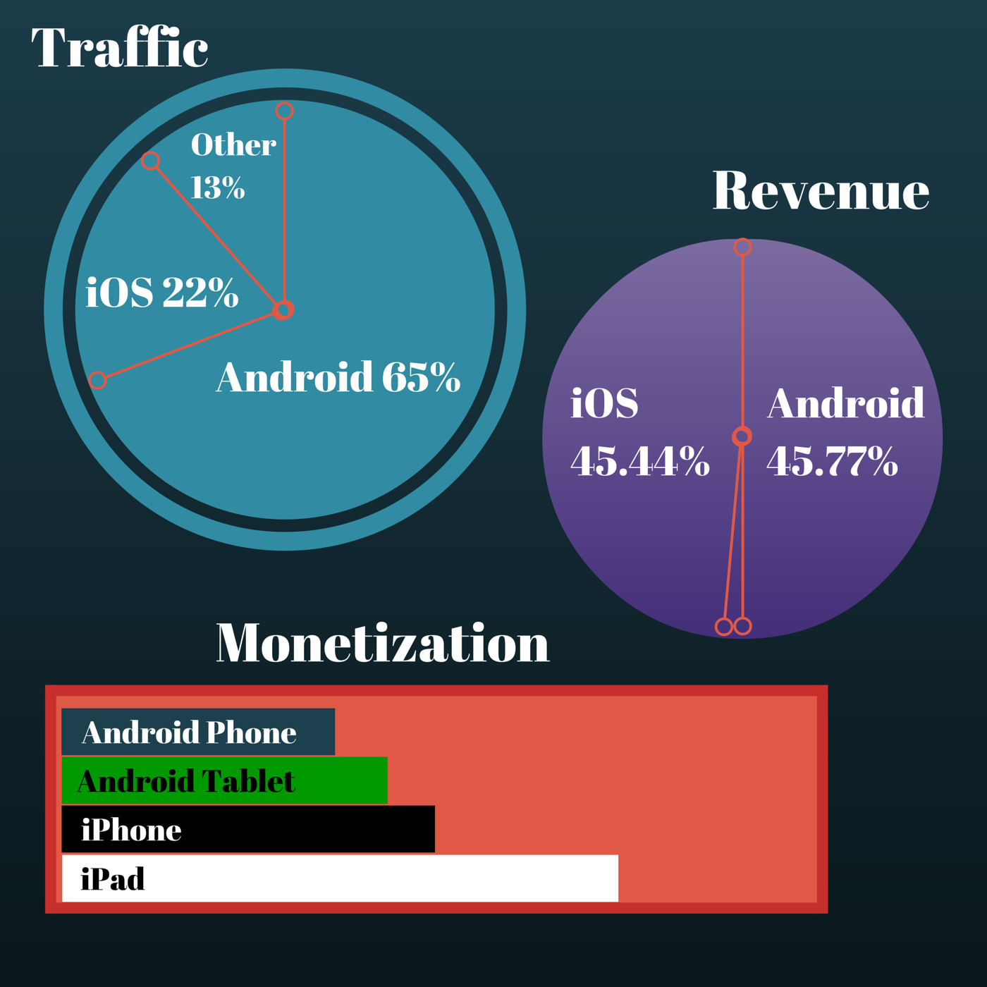 2014 Mobile Advertising Report
