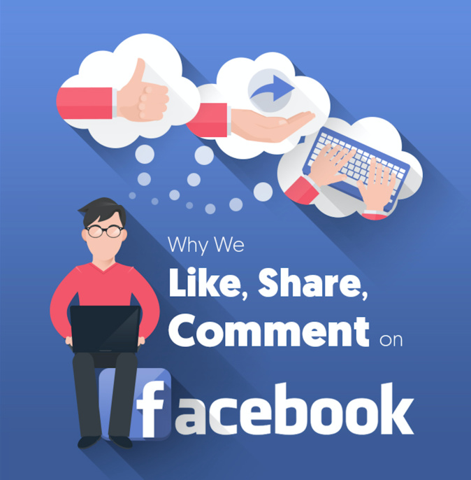 Increase Your Viralness: Study the Behavior of Facebook Users
