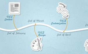 GoodBarber's Roadmap: From V1.0 to V1.4