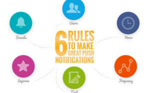 6 Rules to Make Great Push Notifications!