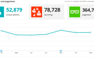 Understand your mobile app's traffic statistics